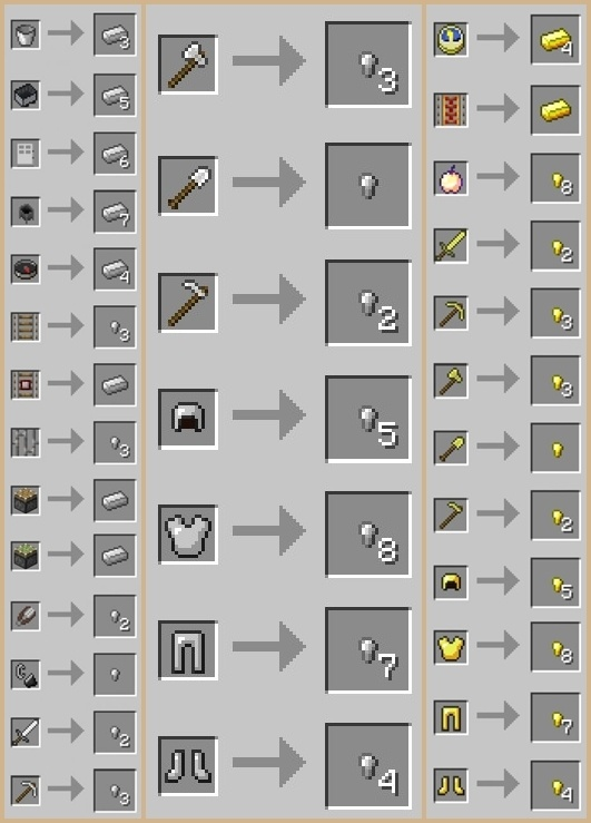 Recycle Iron Mod for Minecraft 1