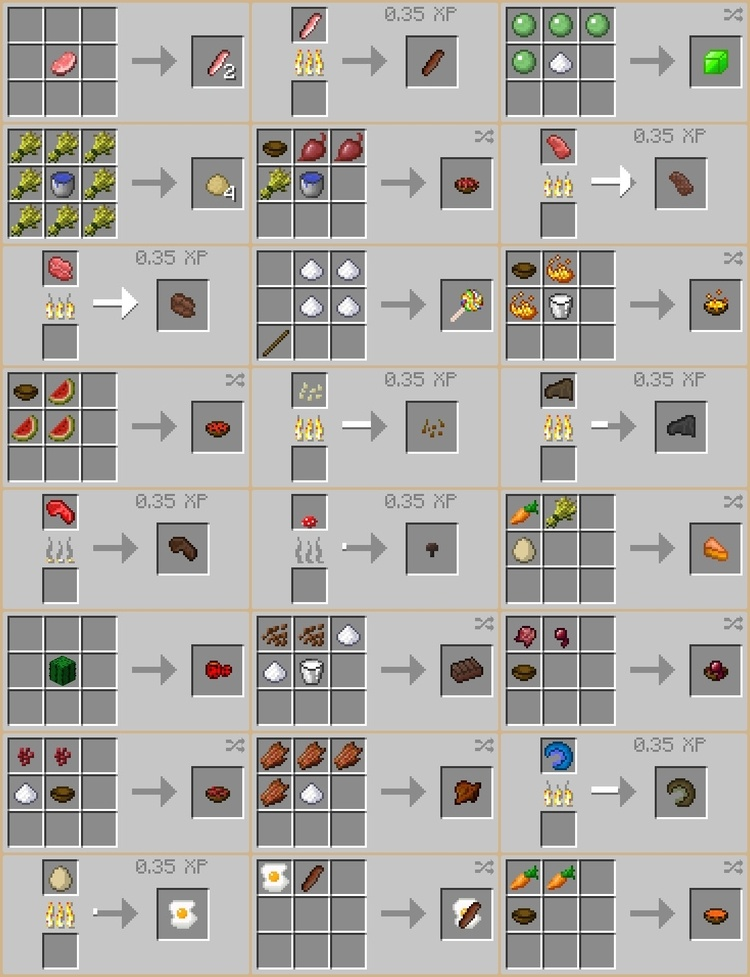 Food Expansion Mod for Minecraft 1