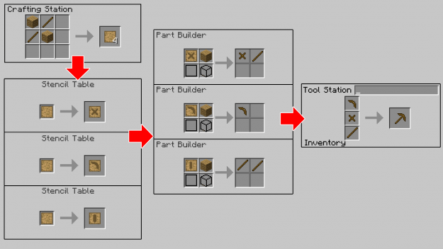 Tinkers' Construct Mod Crafting Recipe 3