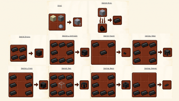 Tinkers' Construct Mod Crafting Recipe 4