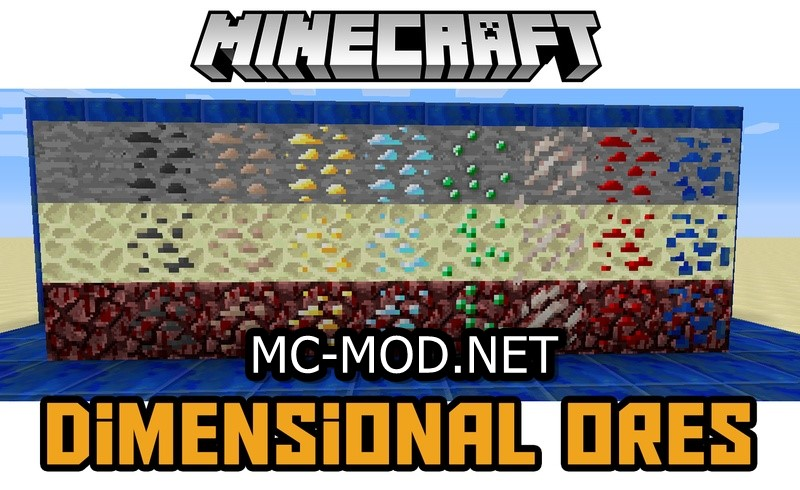 Dimensional Ores Mod for minecraft logo